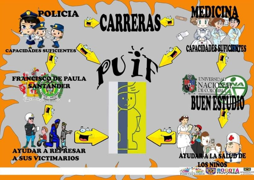 Infografias 1