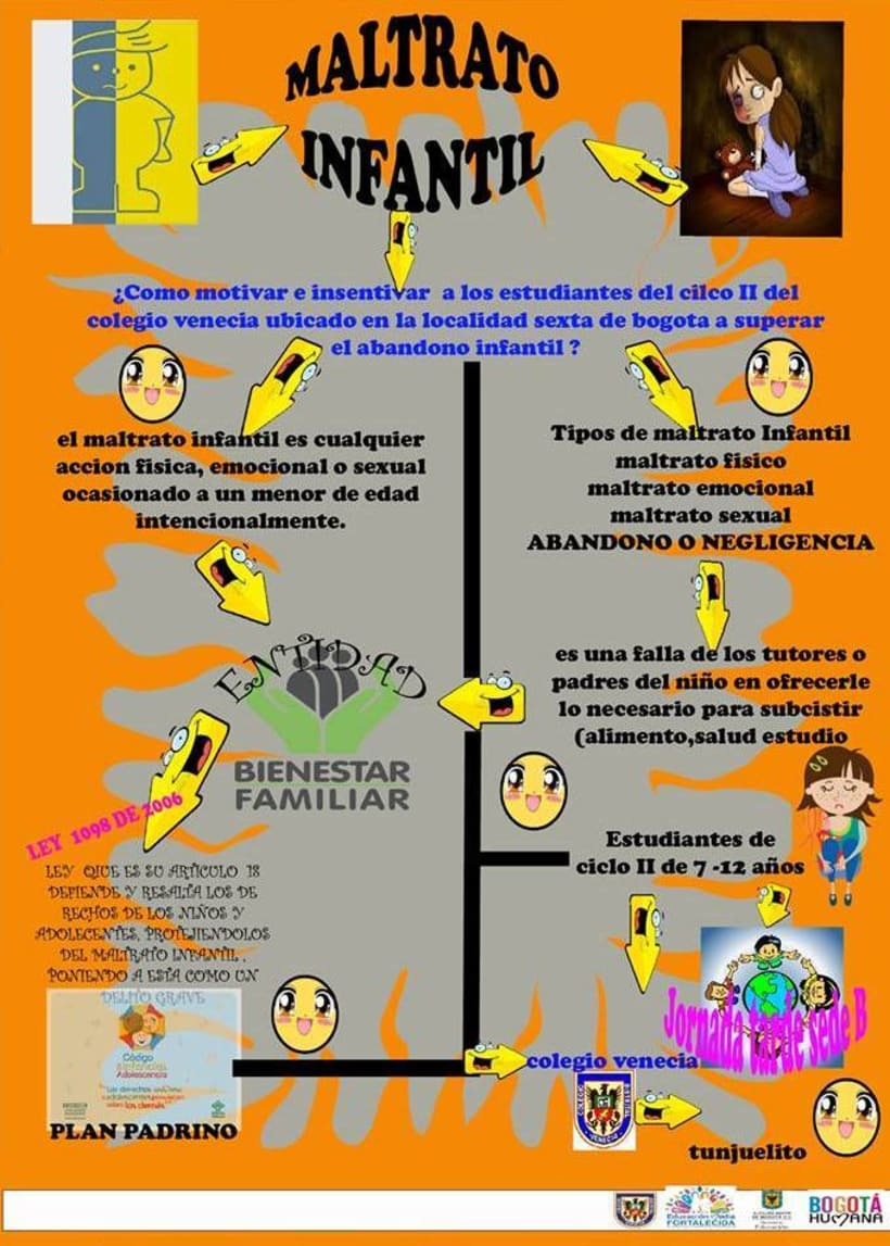 Infografias 3