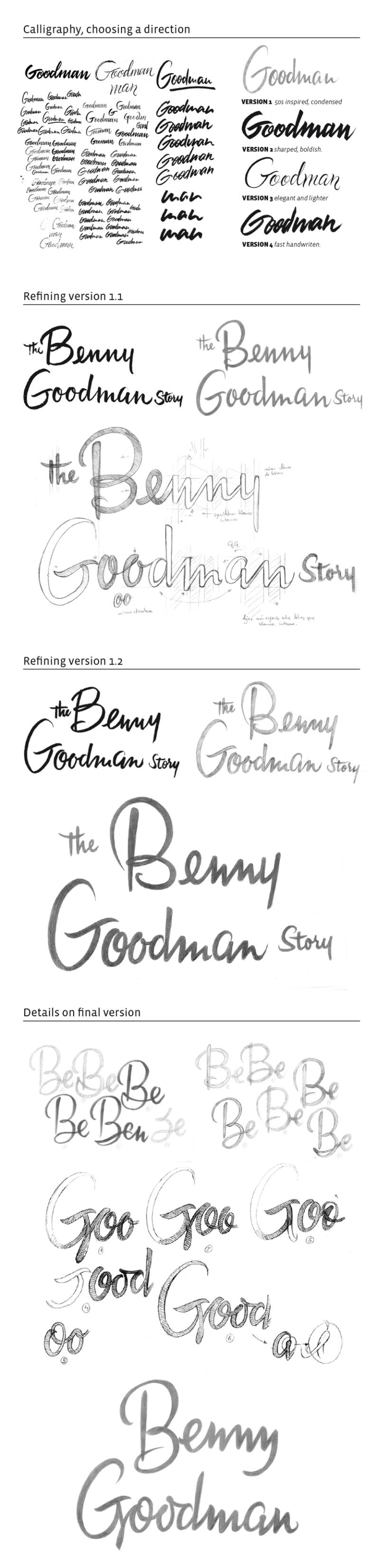 The Benny Goodman Story 2