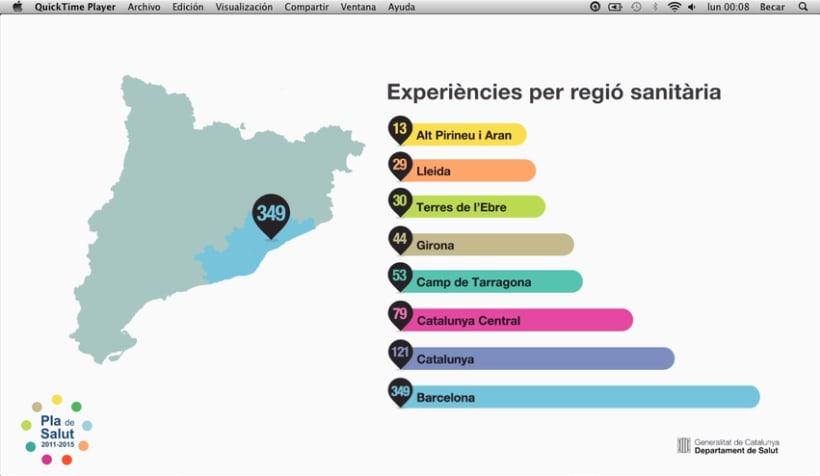 Pla de salut 2011-2015 - Vídeos de presentación 4
