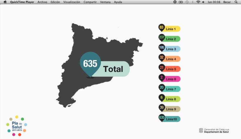 Pla de salut 2011-2015 - Vídeos de presentación 6