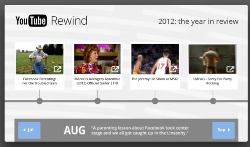 YouTube Rewind 2012 7