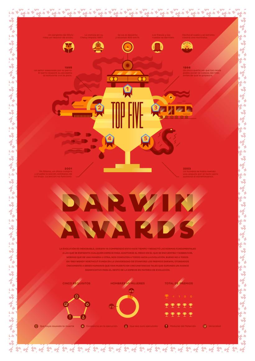 Infografía Premios Darwin a la estupidez humana  1