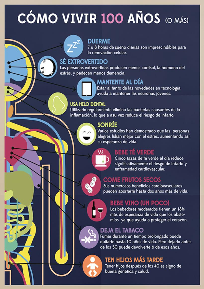 """Infografía: """"Como vivir 100 años"""" 0"""