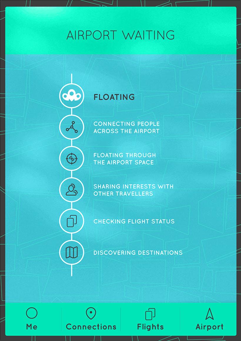 FLOATING 6