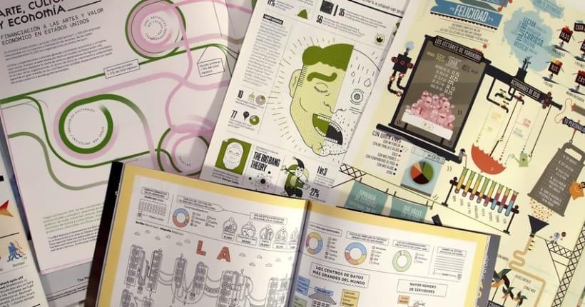 Entrevista a Relajaelcoco -  Infografistas y diseñadores gráficos 7