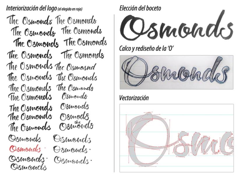 The Osmonds 2