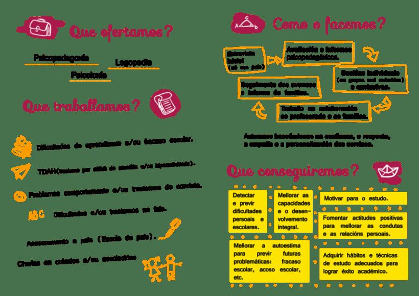 Orientalia: identidad gráfica, material publicitario. 4