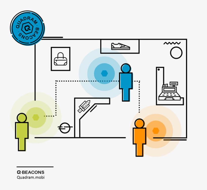 Line Infographic for Beacons | Quadram 0