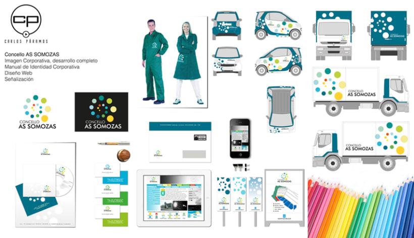 Imagen Corporativa / Branding 2