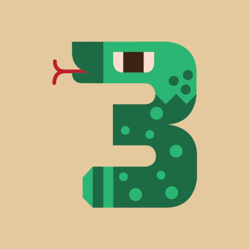 Numerología Snake 4