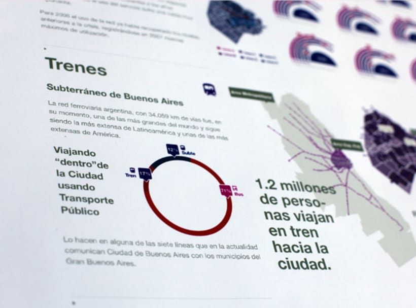 Noise pollution in Buenos Aires - Infographics - 6