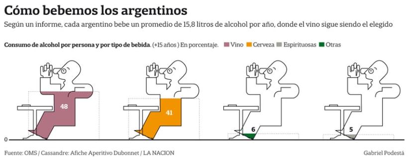 Historial político de los candidatos. Elecciones Nacionales Argentina 2015 3