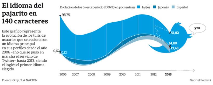 Historial político de los candidatos. Elecciones Nacionales Argentina 2015 5