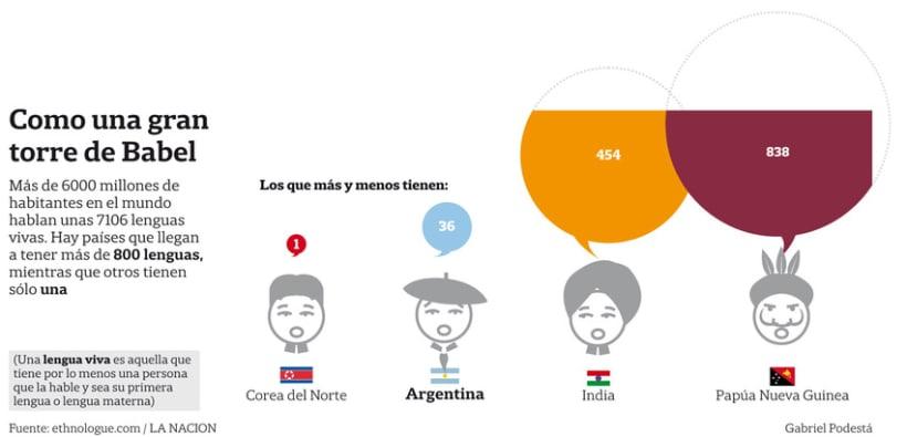 Historial político de los candidatos. Elecciones Nacionales Argentina 2015 6