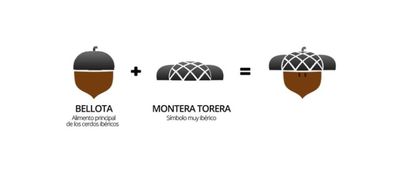 Logos y logos 3