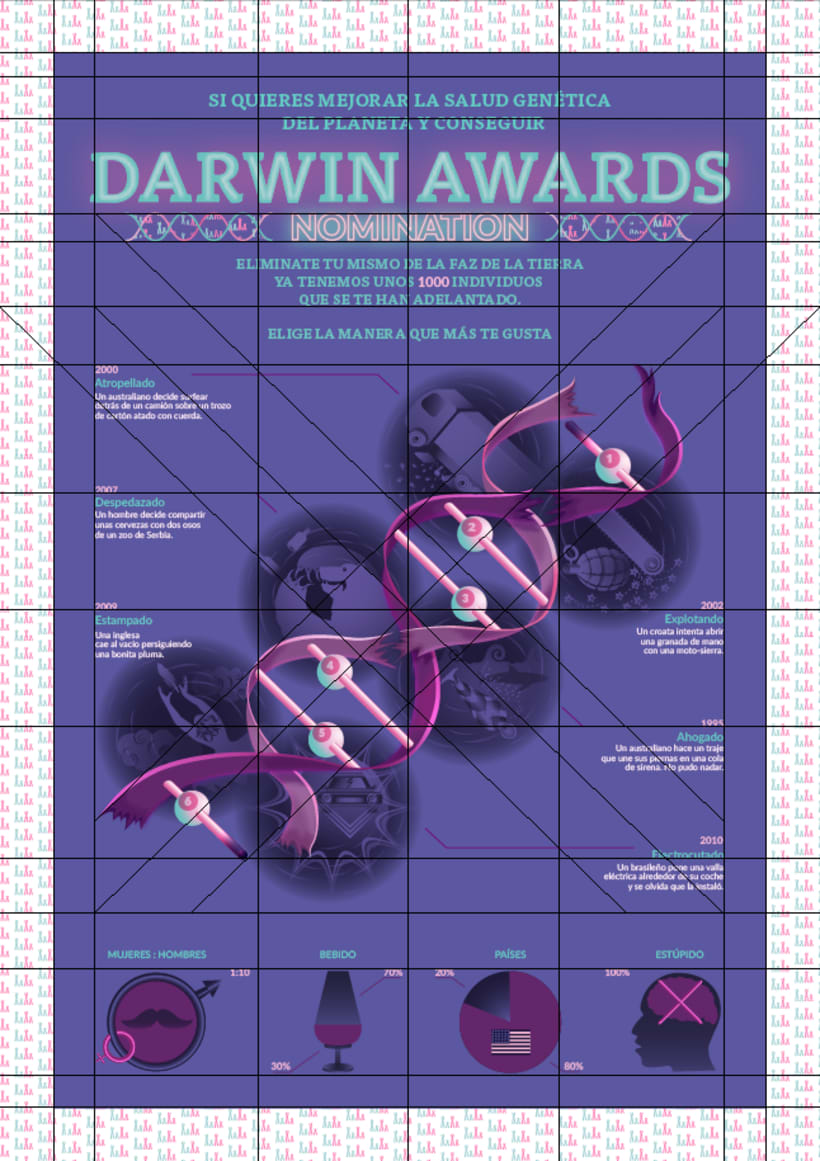 Infogragía Darwin Awards Nomination 19