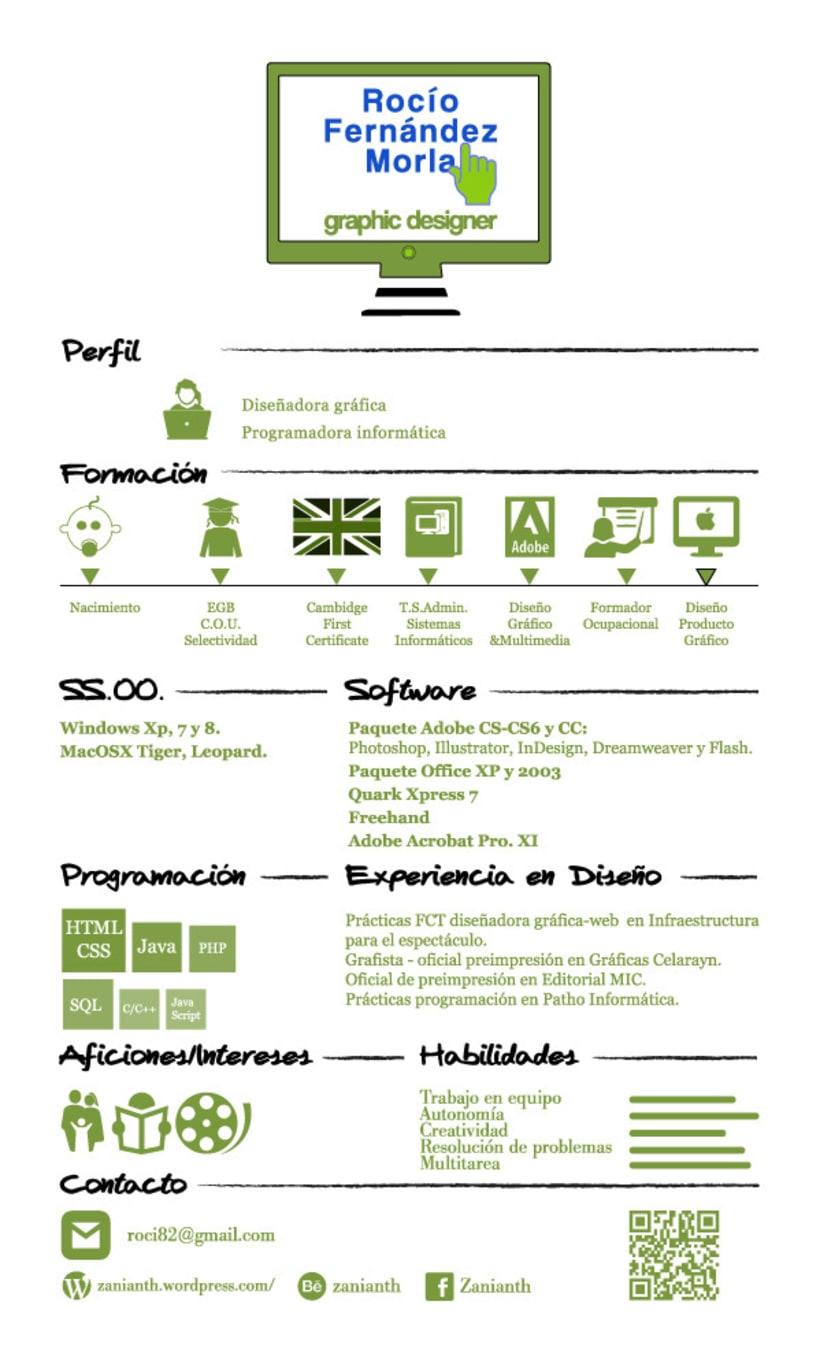 Infografía Rocío Fernández Morla - Graphic Designer 2