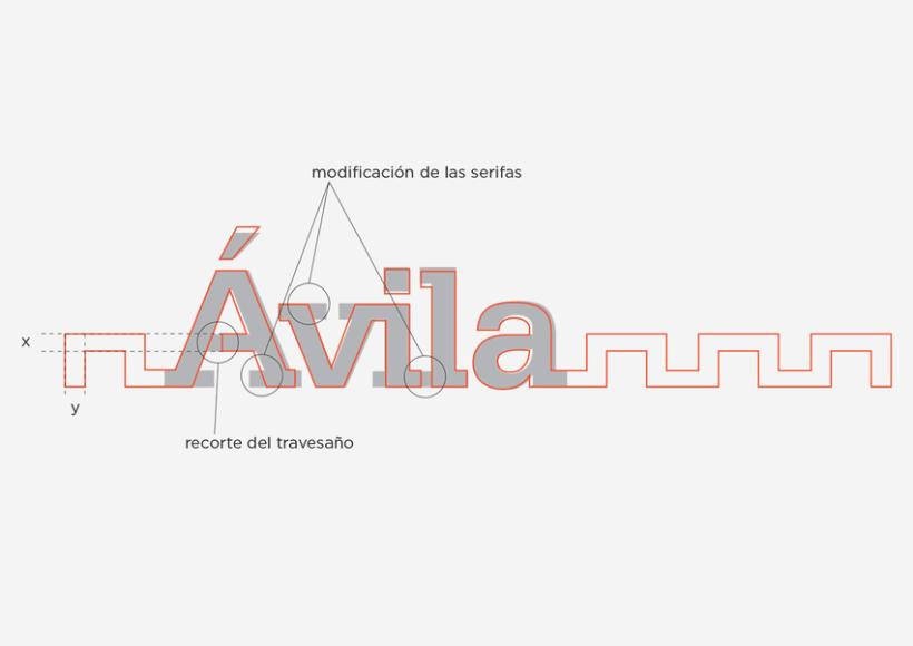 Ávila -1
