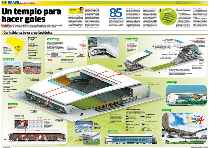 Estadio Corinthians Mundial Brasil 2014 1