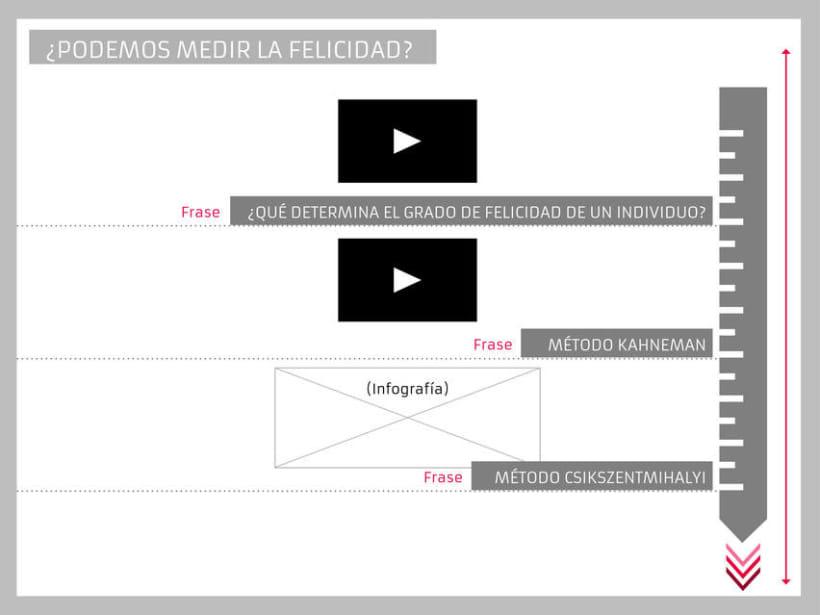"""Libro interactivo """"Felicidad y Práctica Empresarial"""" 1"""