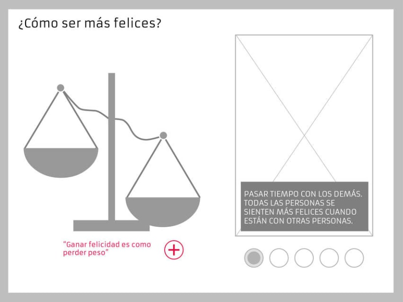 """Libro interactivo """"Felicidad y Práctica Empresarial"""" 2"""
