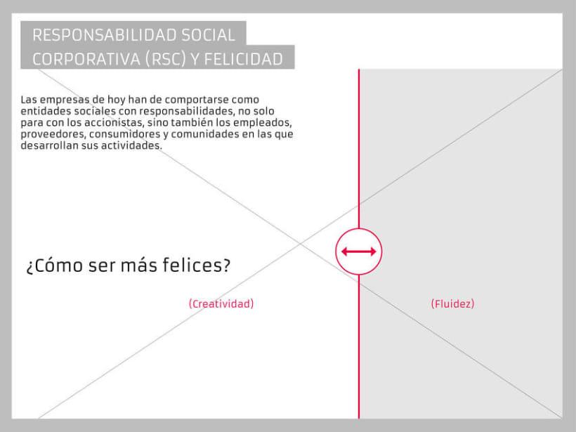 """Libro interactivo """"Felicidad y Práctica Empresarial"""" 3"""