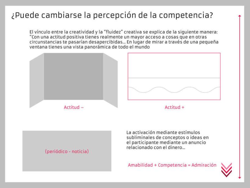 """Libro interactivo """"Felicidad y Práctica Empresarial"""" 4"""