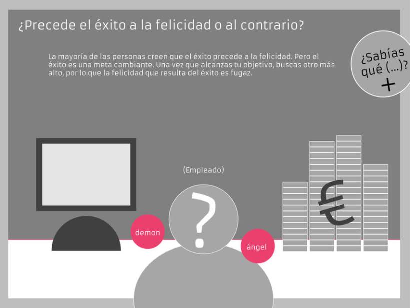 """Libro interactivo """"Felicidad y Práctica Empresarial"""" 6"""