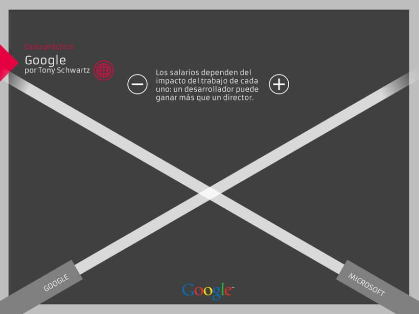 """Libro interactivo """"Felicidad y Práctica Empresarial"""" 7"""