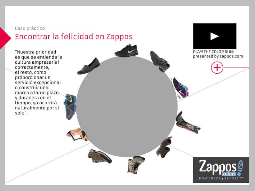 """Libro interactivo """"Felicidad y Práctica Empresarial"""" 8"""