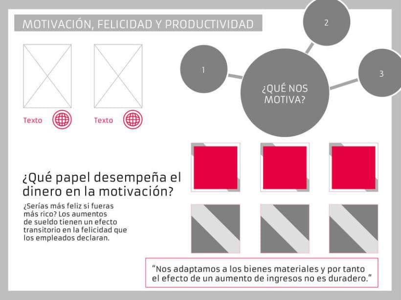 """Libro interactivo """"Felicidad y Práctica Empresarial"""" 9"""