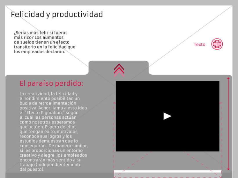 """Libro interactivo """"Felicidad y Práctica Empresarial"""" 10"""
