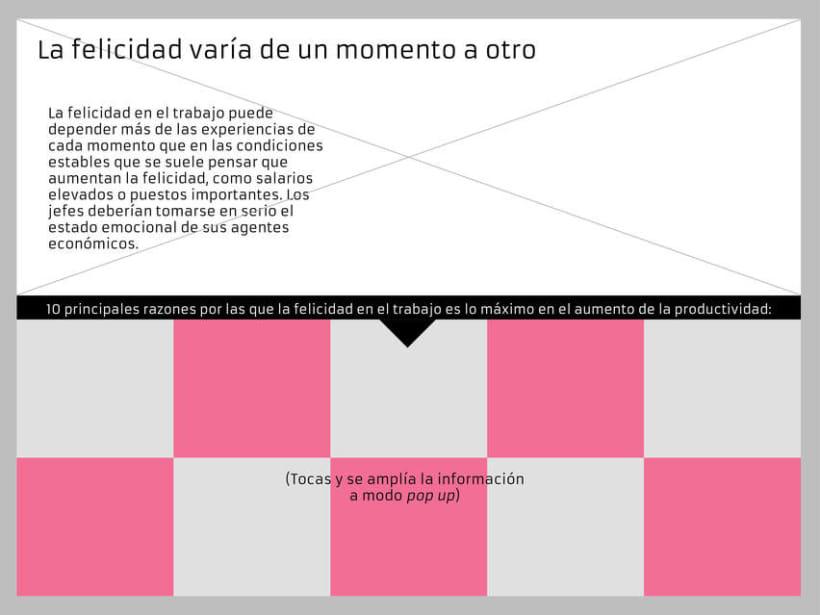 """Libro interactivo """"Felicidad y Práctica Empresarial"""" 11"""