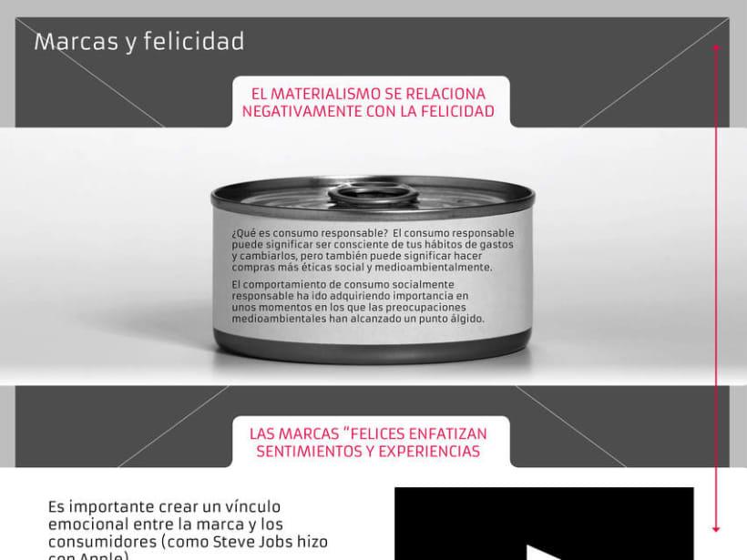"""Libro interactivo """"Felicidad y Práctica Empresarial"""" 13"""