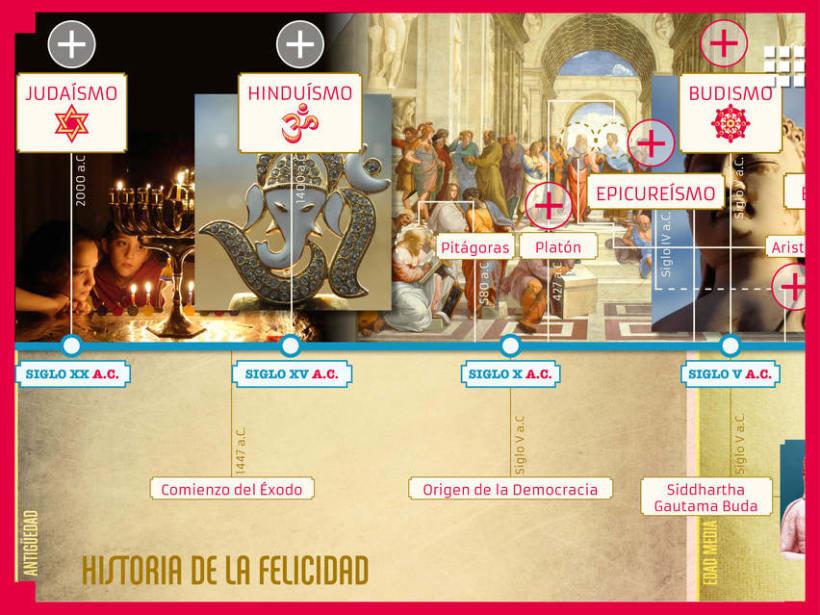 """Libro interactivo """"Felicidad y Práctica Empresarial"""" 19"""