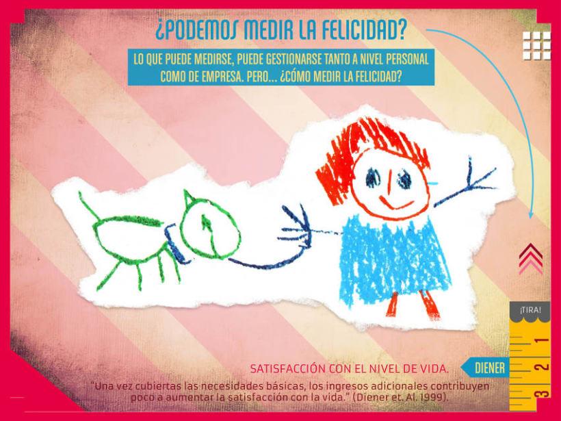 """Libro interactivo """"Felicidad y Práctica Empresarial"""" 20"""