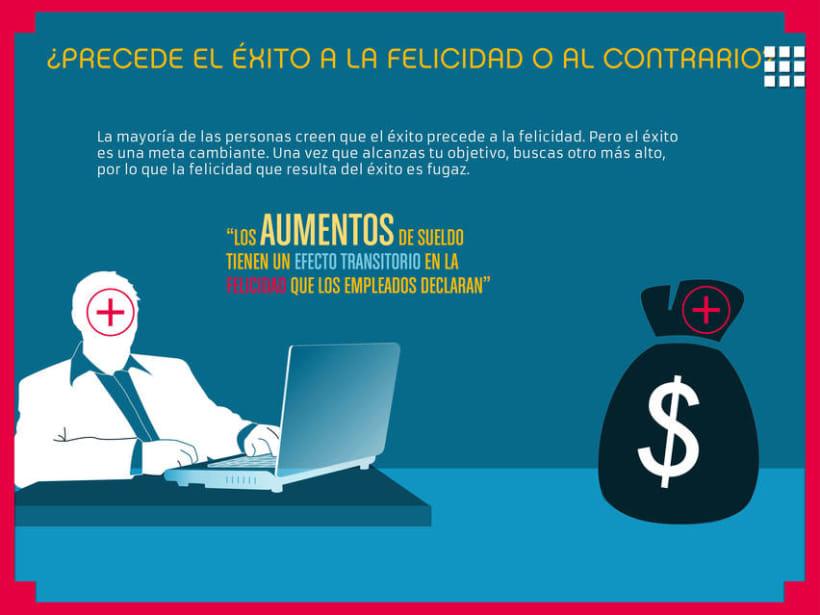 """Libro interactivo """"Felicidad y Práctica Empresarial"""" 26"""