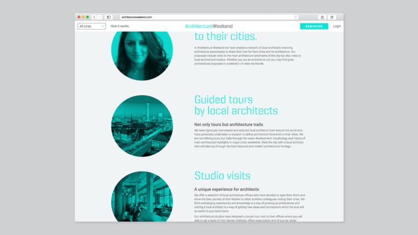ArchitectureWeekend 5
