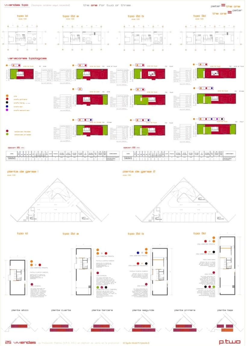 Concursos Arquitectura 2