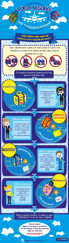 infografía - medidas de maletas de mano  -1
