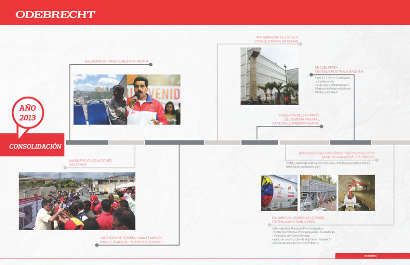 ODEBRECHT : Memoria y Cuenta 2014  1
