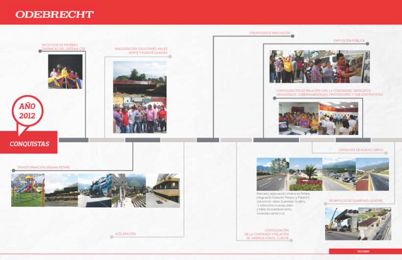 ODEBRECHT : Memoria y Cuenta 2014  8