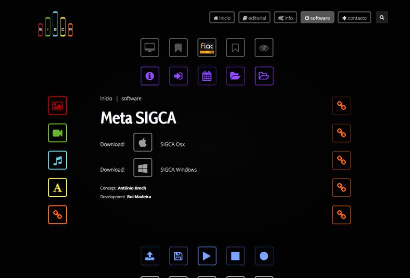 SIGCA.org  Sistema Integrado de Gestión  del Conocimiento Aplicado  4