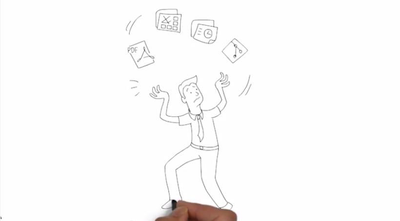 Videos explicativos con animación de pizarra blanca/white board animation explainer videos 0