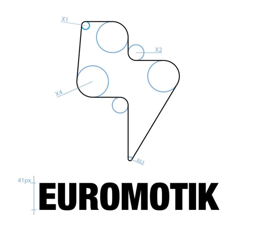 EUROMOTIK 2