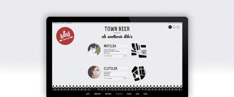 Ilda's Town Beer 18