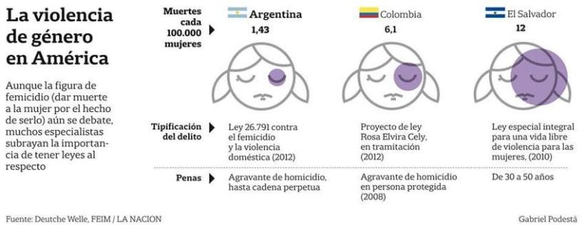 Historial político de los candidatos. Elecciones Nacionales Argentina 2015 8