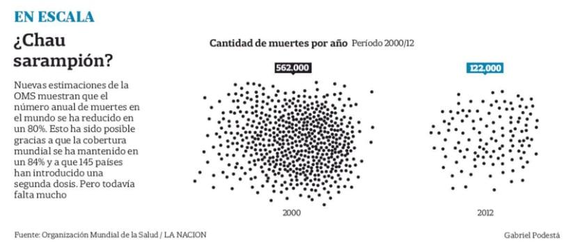 Historial político de los candidatos. Elecciones Nacionales Argentina 2015 10