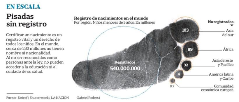 Historial político de los candidatos. Elecciones Nacionales Argentina 2015 11